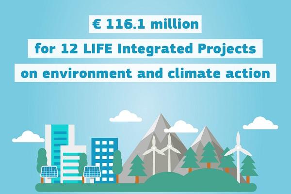 Programa europeu LIFE anuncia investimento de 116 milhões para a economia de baixo carbono