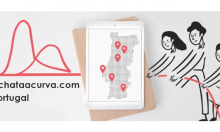 Achata a curva: um mapa das iniciativas cívicas no combate à covid-19
