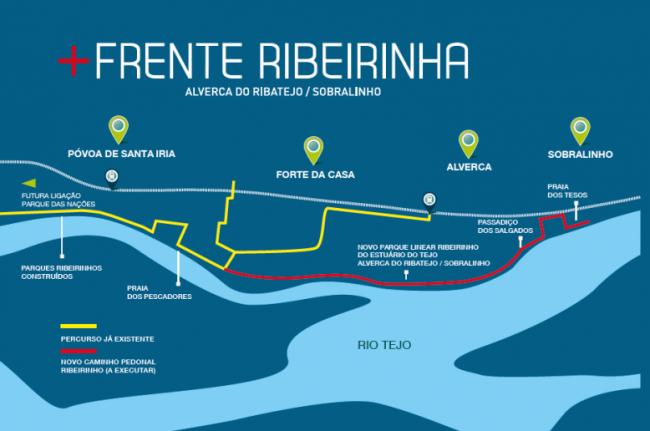 Vila Franca de Xira investe 15,6 milhões de euros na frente ribeirinha e na criação de uma praia fluvial