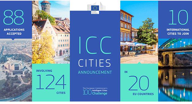 Porto, Guimarães e Valongo na lista 100 Intelligent Cities Challenge da Comissão Europeia