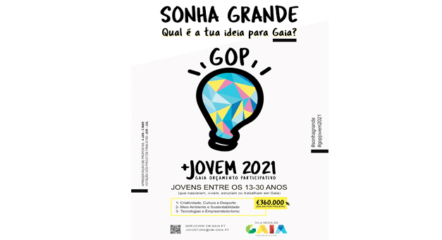 Gaia tem o maior orçamento participativo jovem do país
